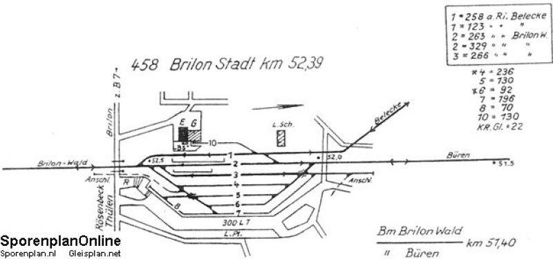 E00 Gleisplan4_BrilonStadt