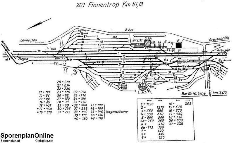 E698 201_Finnentrop