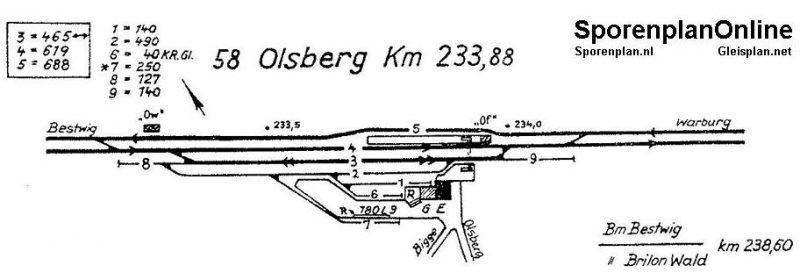 E698 58_Olsberg