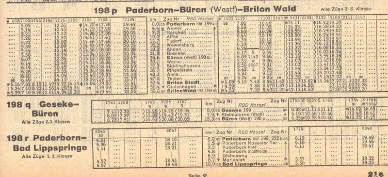 G01 Kursbuchauszug 1944 PB BÜR BRI GES